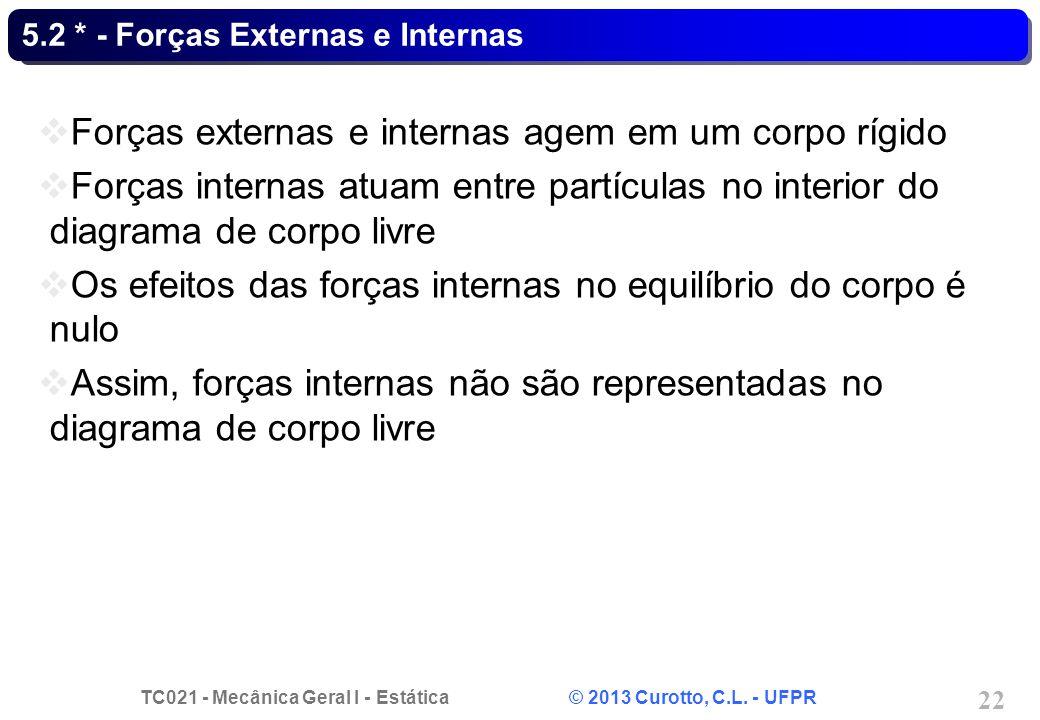 5.2 * - Forças Externas e Internas