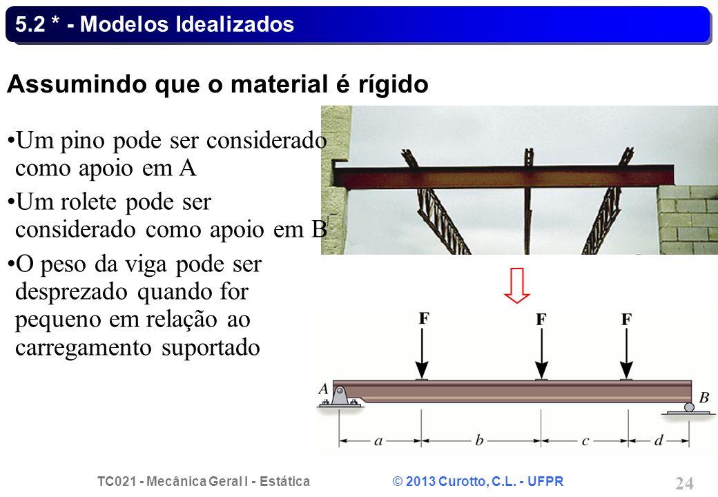 5.2 * - Modelos Idealizados
