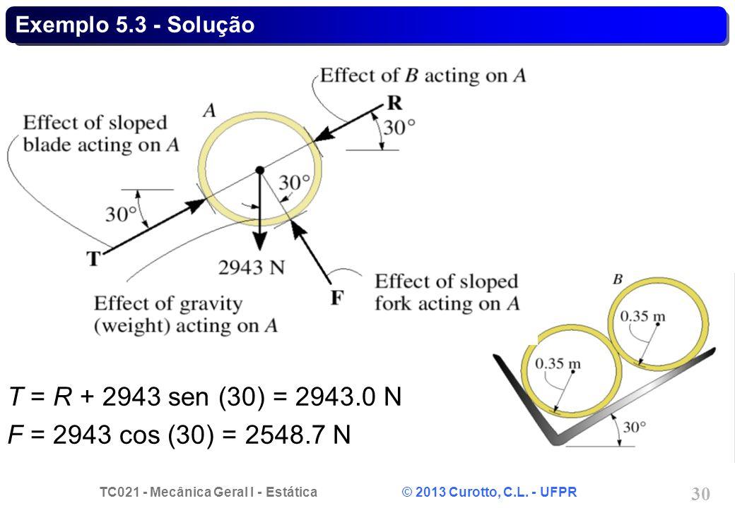 T = R + 2943 sen (30) = 2943.0 N F = 2943 cos (30) = 2548.7 N