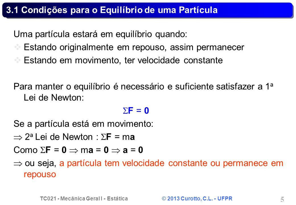 3.1 Condições para o Equilíbrio de uma Partícula
