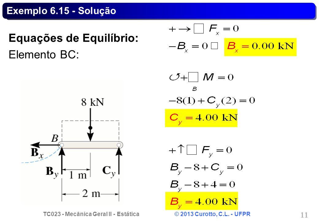 Equações de Equilíbrio: Elemento BC: