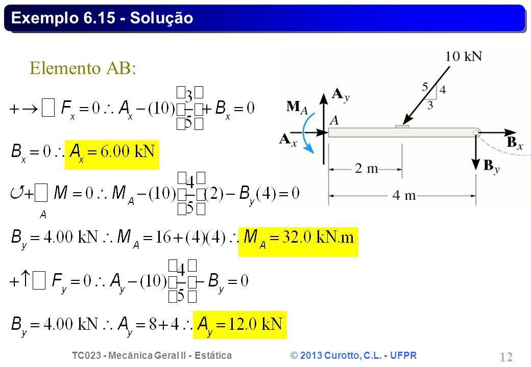 Exemplo 6.15 - Solução Elemento AB:
