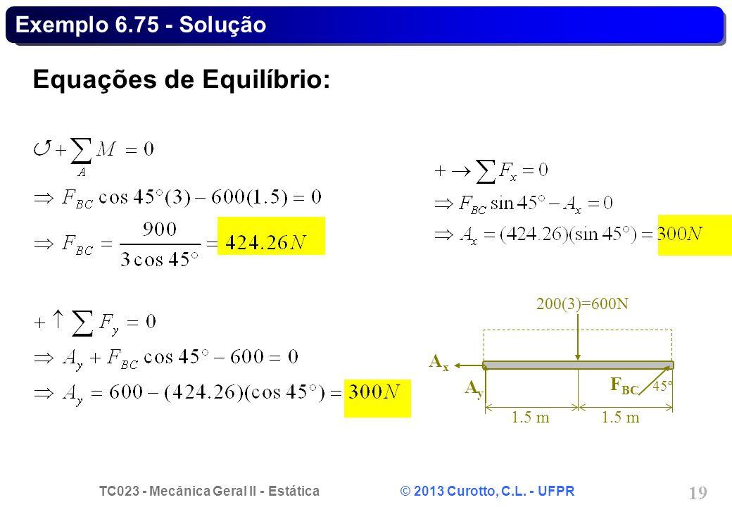 Equações de Equilíbrio: