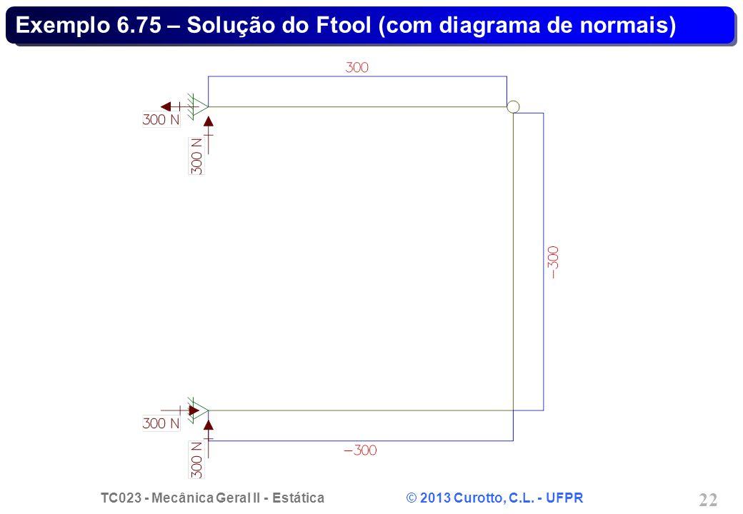 Exemplo 6.75 – Solução do Ftool (com diagrama de normais)