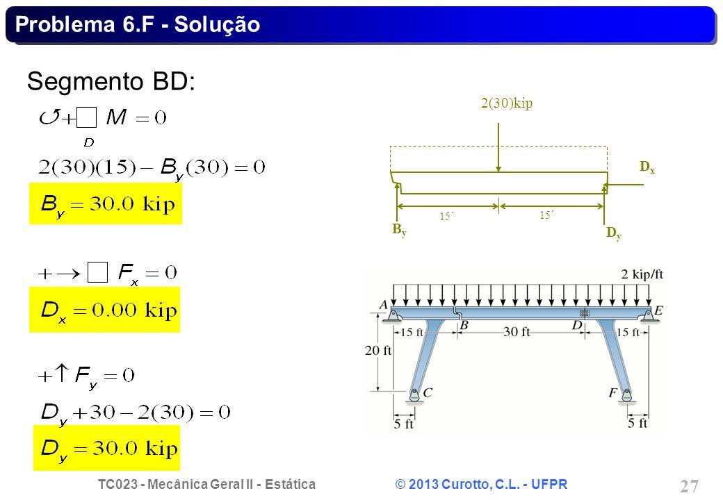 Problema 6.F - Solução Segmento BD: 15´ 2(30)kip By Dy Dx