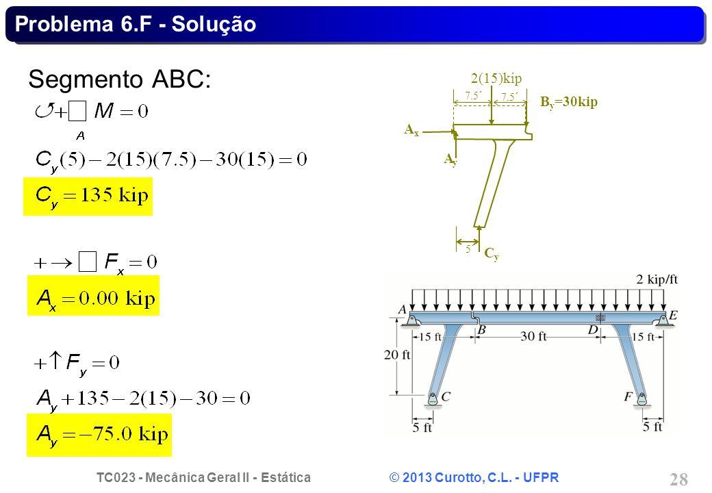 Segmento ABC: Problema 6.F - Solução 2(15)kip By=30kip Ax Ay Cy 7.5´
