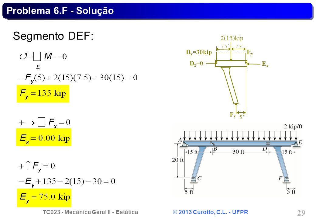 Segmento DEF: Problema 6.F - Solução 5´ Ey Ex Dx=0 Fy 2(15)kip
