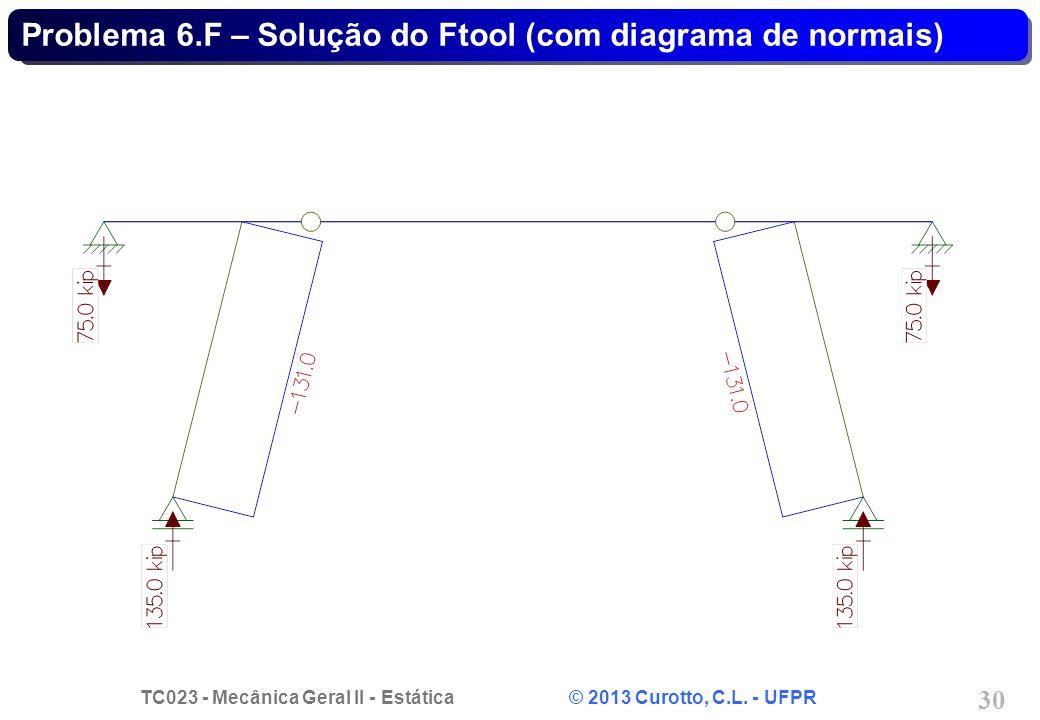 Problema 6.F – Solução do Ftool (com diagrama de normais)