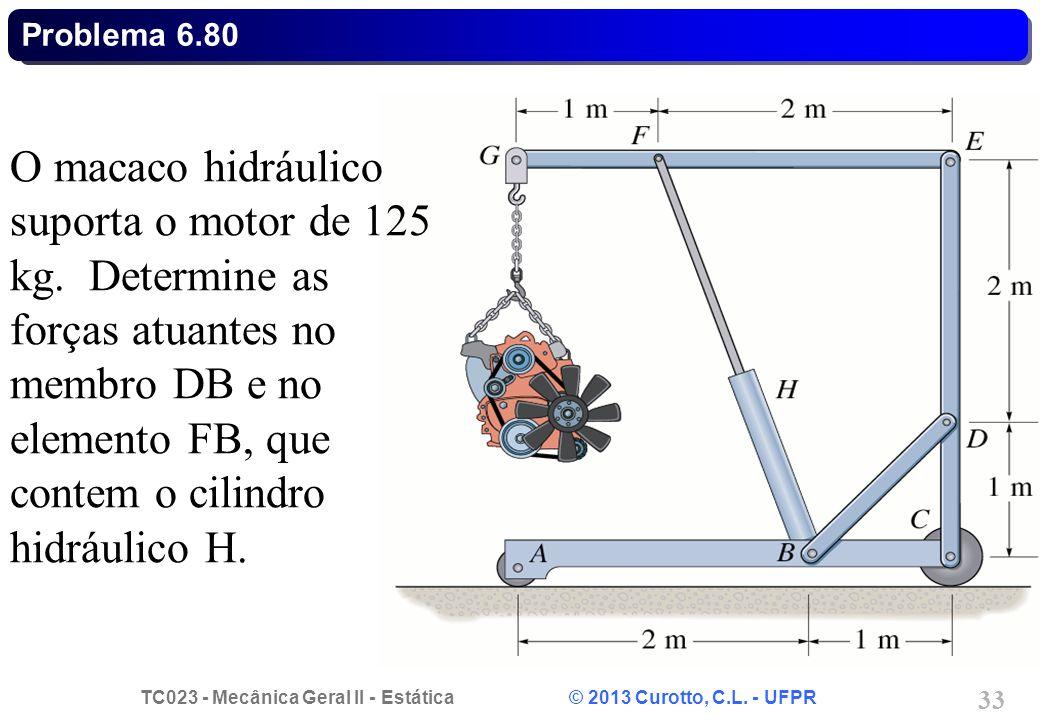 Problema 6.80