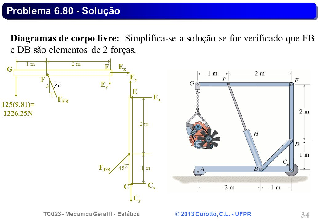 Problema 6.80 - Solução Diagramas de corpo livre: Simplifica-se a solução se for verificado que FB e DB são elementos de 2 forças.