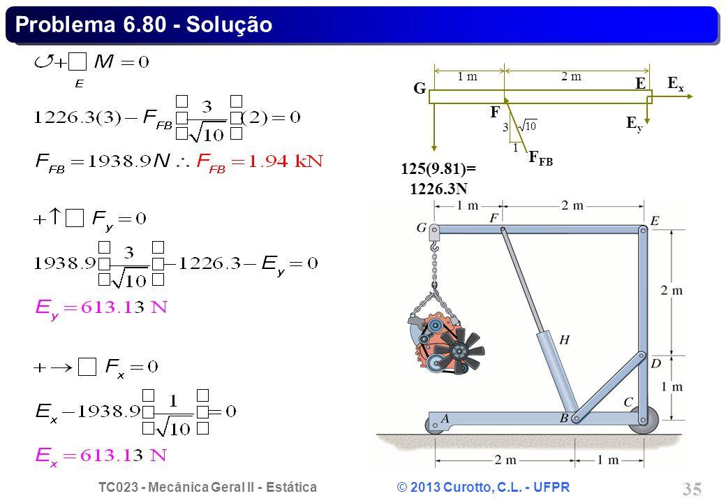 Problema 6.80 - Solução G F E Ex Ey 125(9.81)= 1226.3N FFB 3 1 1 m 2 m