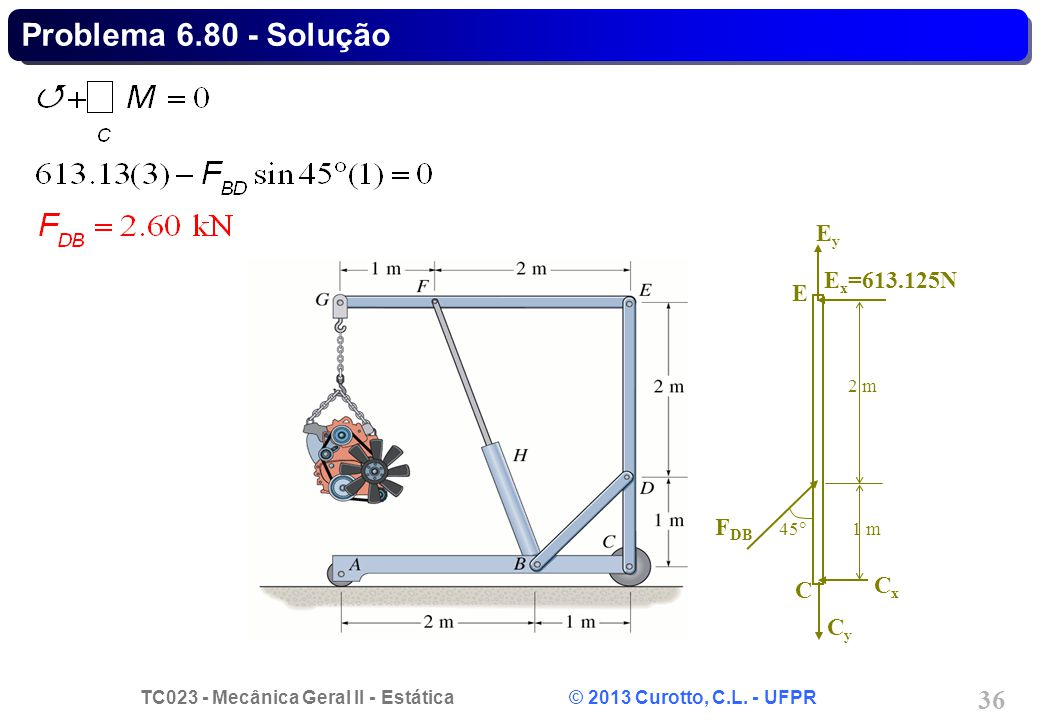 Problema 6.80 - Solução C E Ex=613.125N Ey FDB 45 1 m 2 m Cy Cx