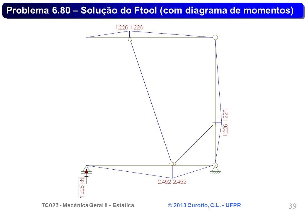 Problema 6.80 – Solução do Ftool (com diagrama de momentos)