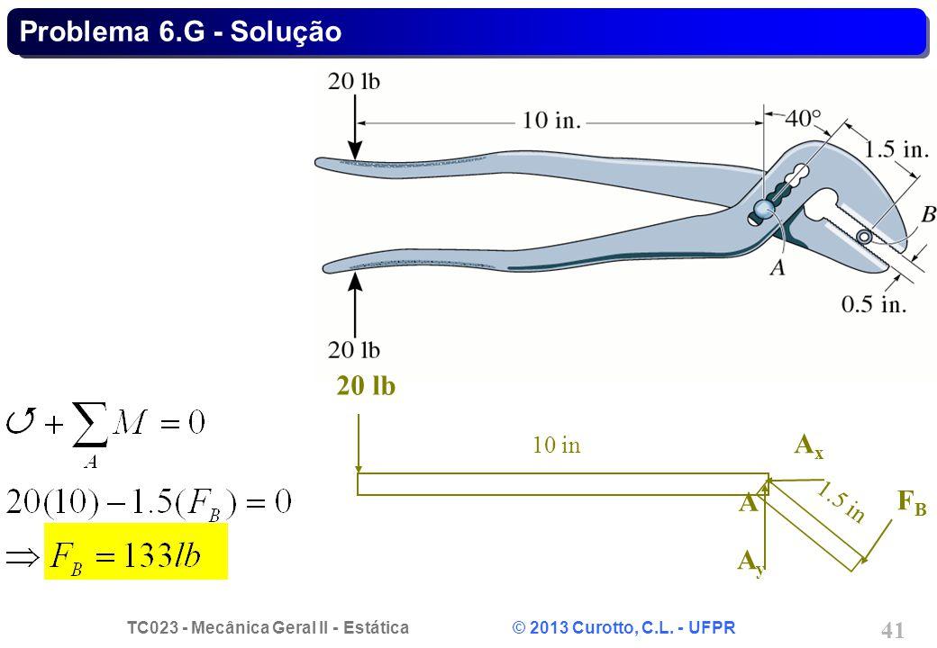 Problema 6.G - Solução A FB Ay Ax 10 in 20 lb 1.5 in