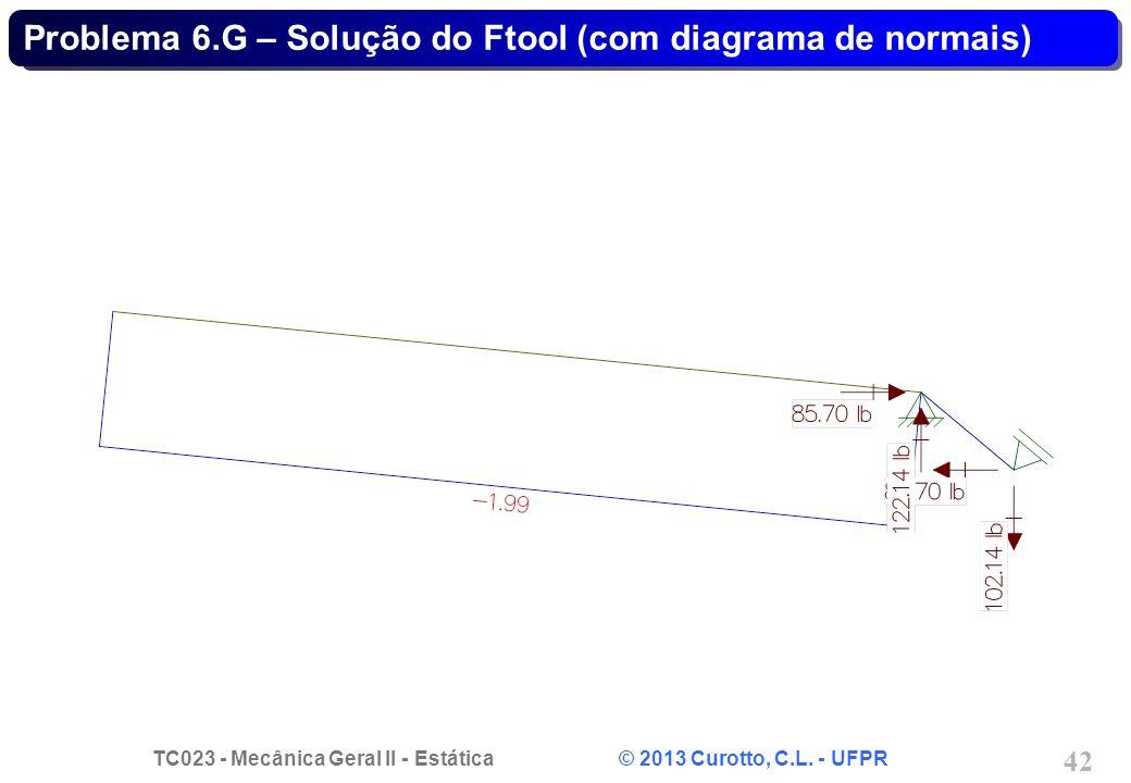 Problema 6.G – Solução do Ftool (com diagrama de normais)