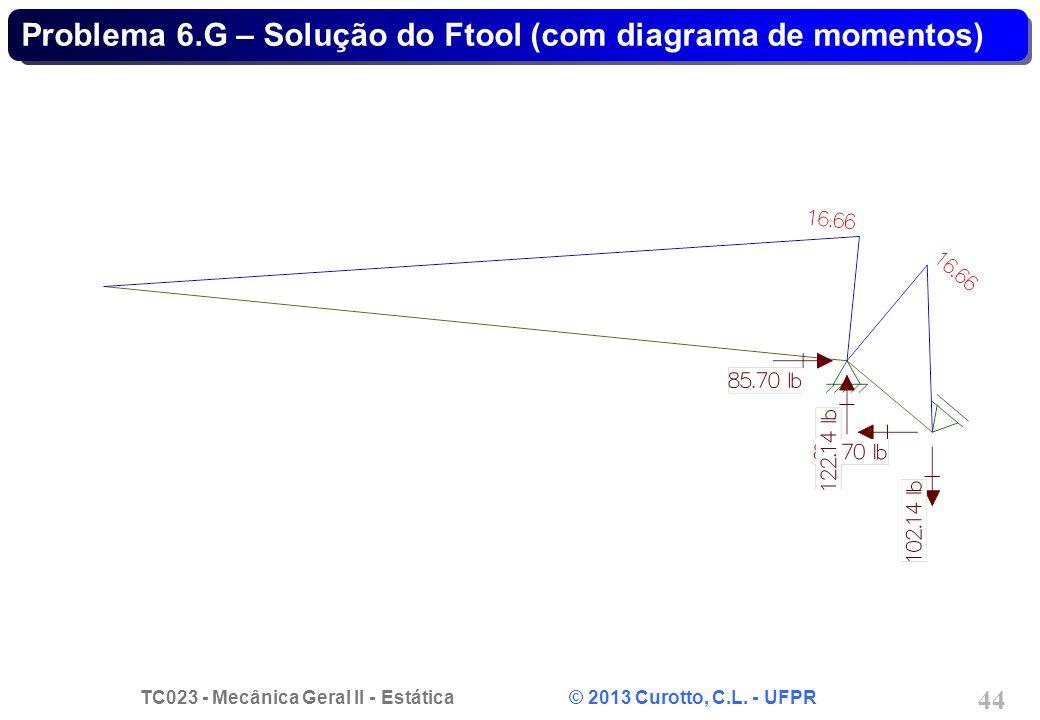 Problema 6.G – Solução do Ftool (com diagrama de momentos)