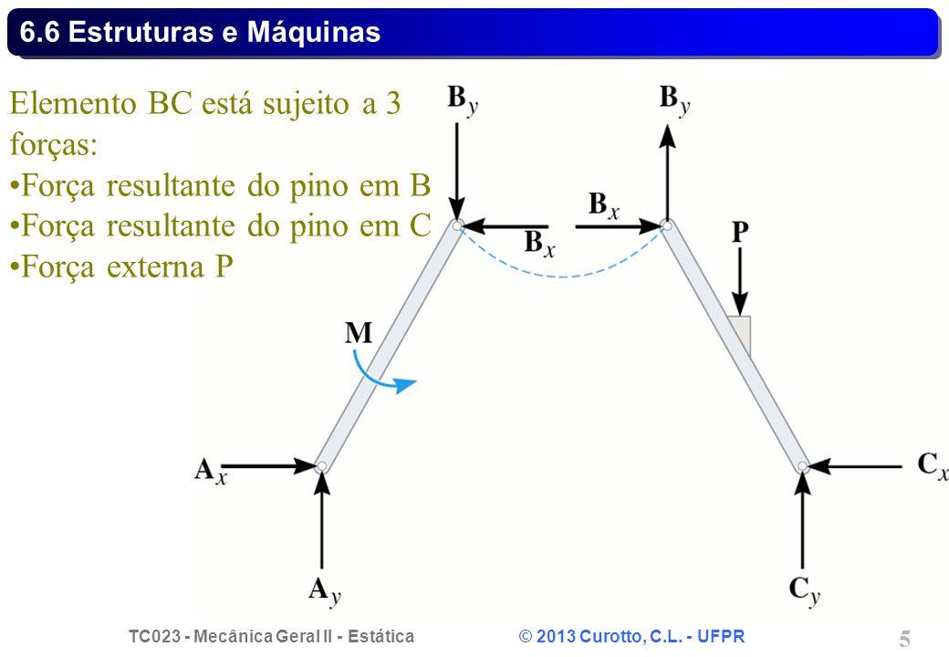 Elemento BC está sujeito a 3 forças: Força resultante do pino em B