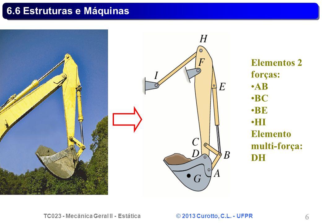 6.6 Estruturas e Máquinas Elementos 2 forças: AB BC BE HI Elemento multi-força: DH