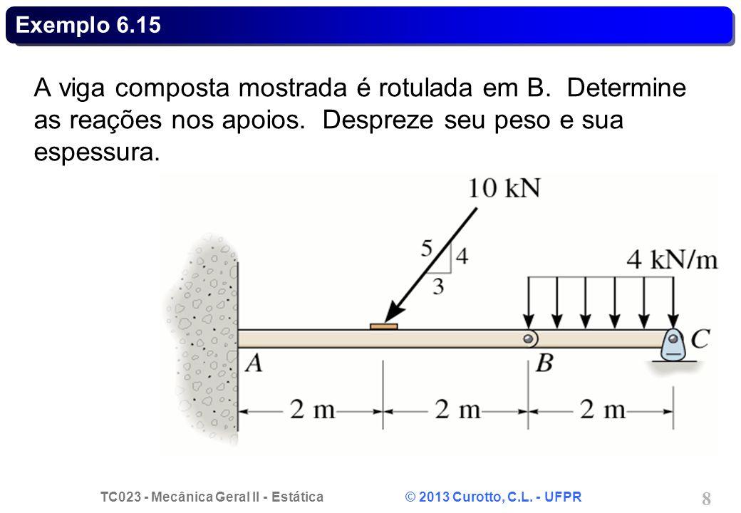 Exemplo 6.15 A viga composta mostrada é rotulada em B.