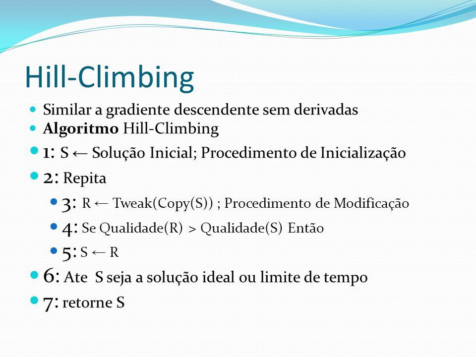 Hill-Climbing 1: S ← Solução Inicial; Procedimento de Inicialização