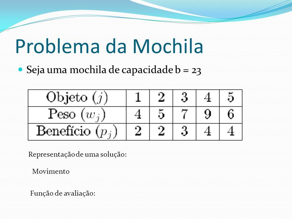 Problema da Mochila Seja uma mochila de capacidade b = 23