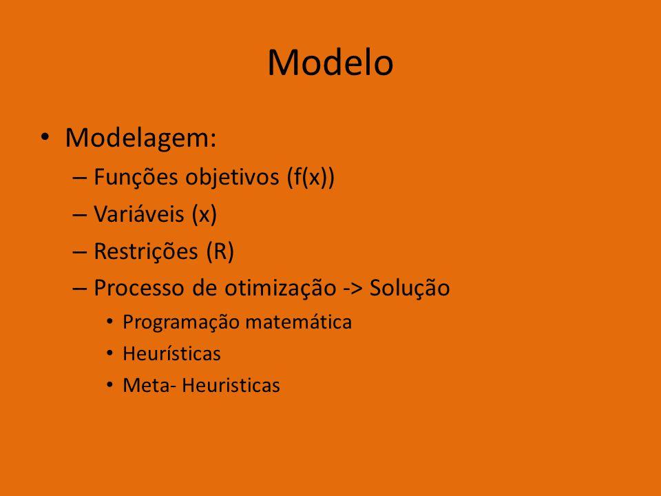 Modelo Modelagem: Funções objetivos (f(x)) Variáveis (x)