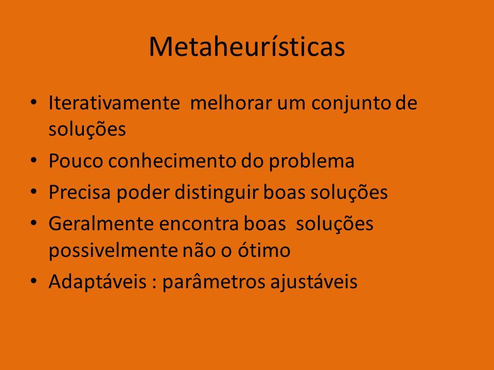 Metaheurísticas Iterativamente melhorar um conjunto de soluções