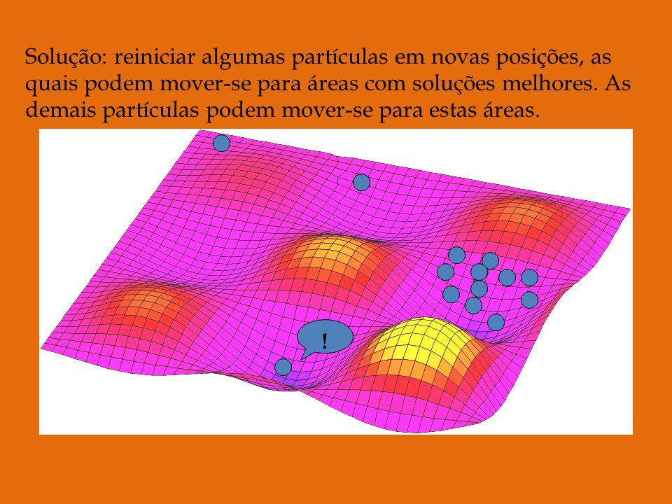 Solução: reiniciar algumas partículas em novas posições, as quais podem mover-se para áreas com soluções melhores. As demais partículas podem mover-se para estas áreas.
