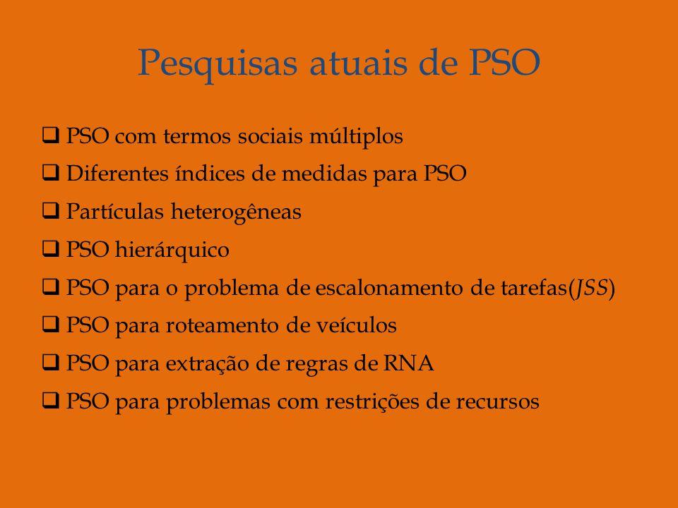 Pesquisas atuais de PSO