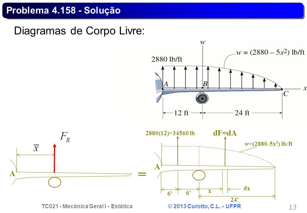= Diagramas de Corpo Livre: Problema 4.158 - Solução dF=dA A A
