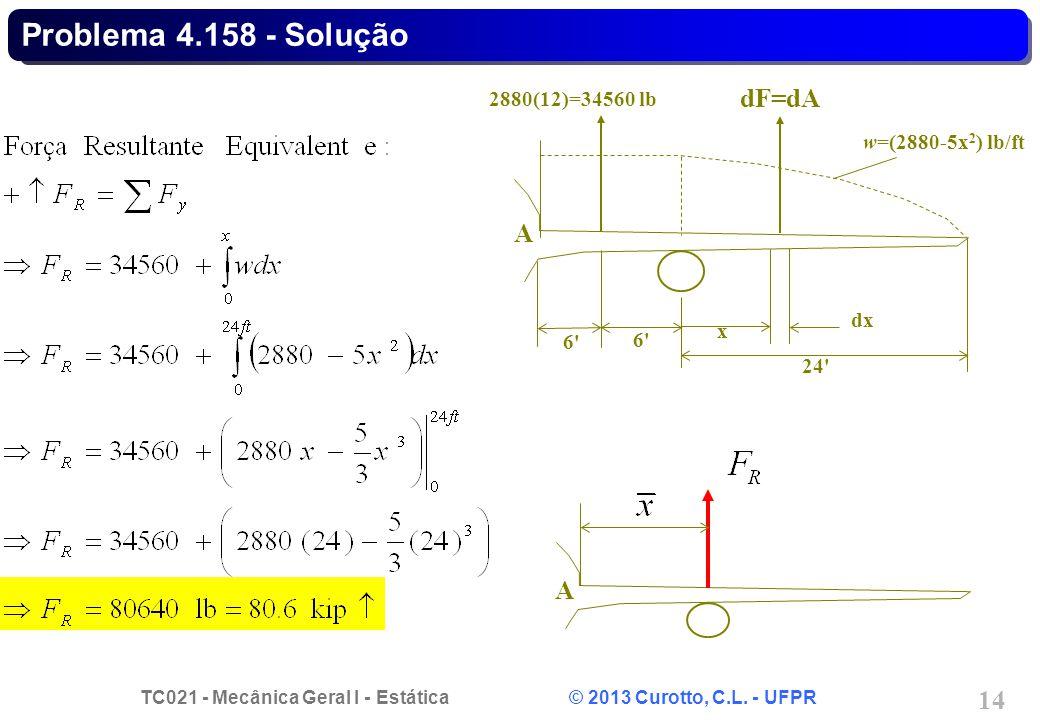 Problema 4.158 - Solução dF=dA A A 2880(12)=34560 lb
