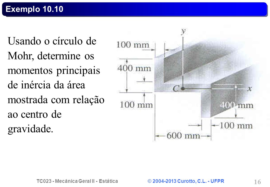 Exemplo 10.10 Usando o círculo de Mohr, determine os momentos principais de inércia da área mostrada com relação ao centro de gravidade.