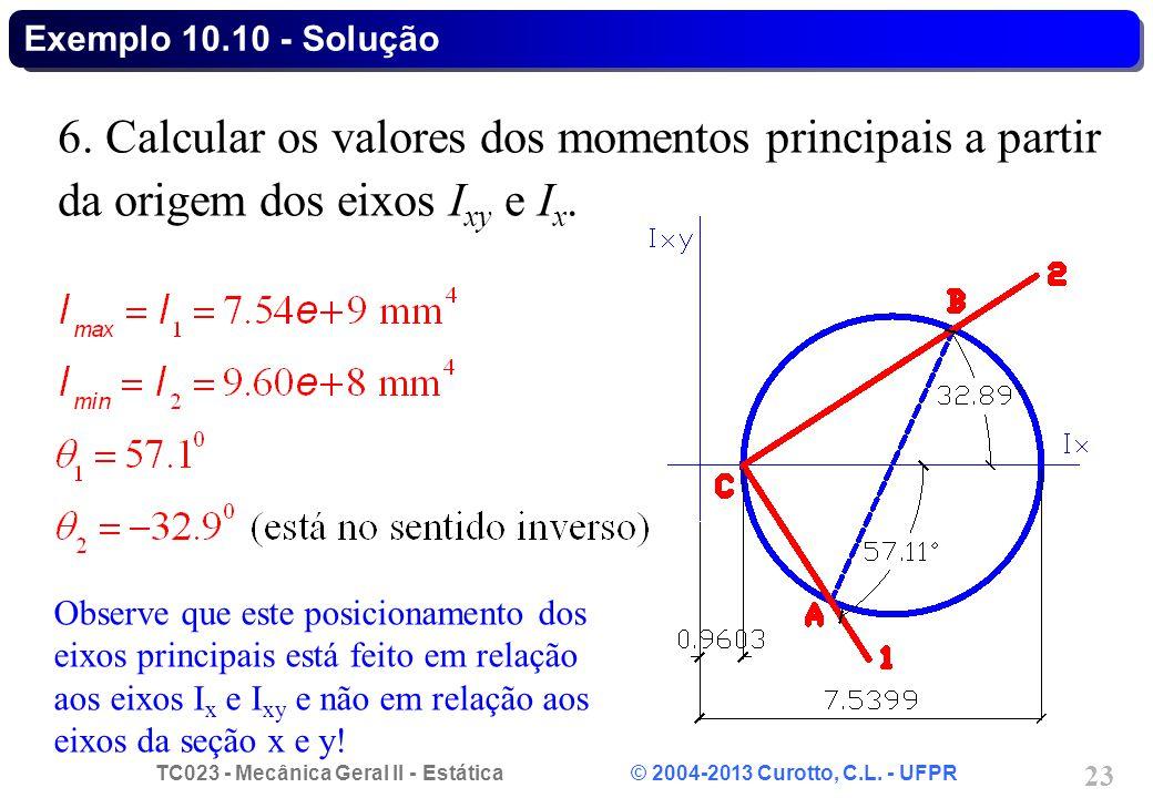 Exemplo 10.10 - Solução 6. Calcular os valores dos momentos principais a partir da origem dos eixos Ixy e Ix.