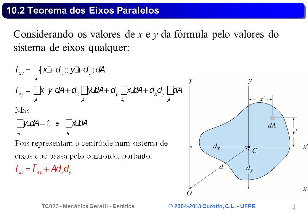 10.2 Teorema dos Eixos Paralelos