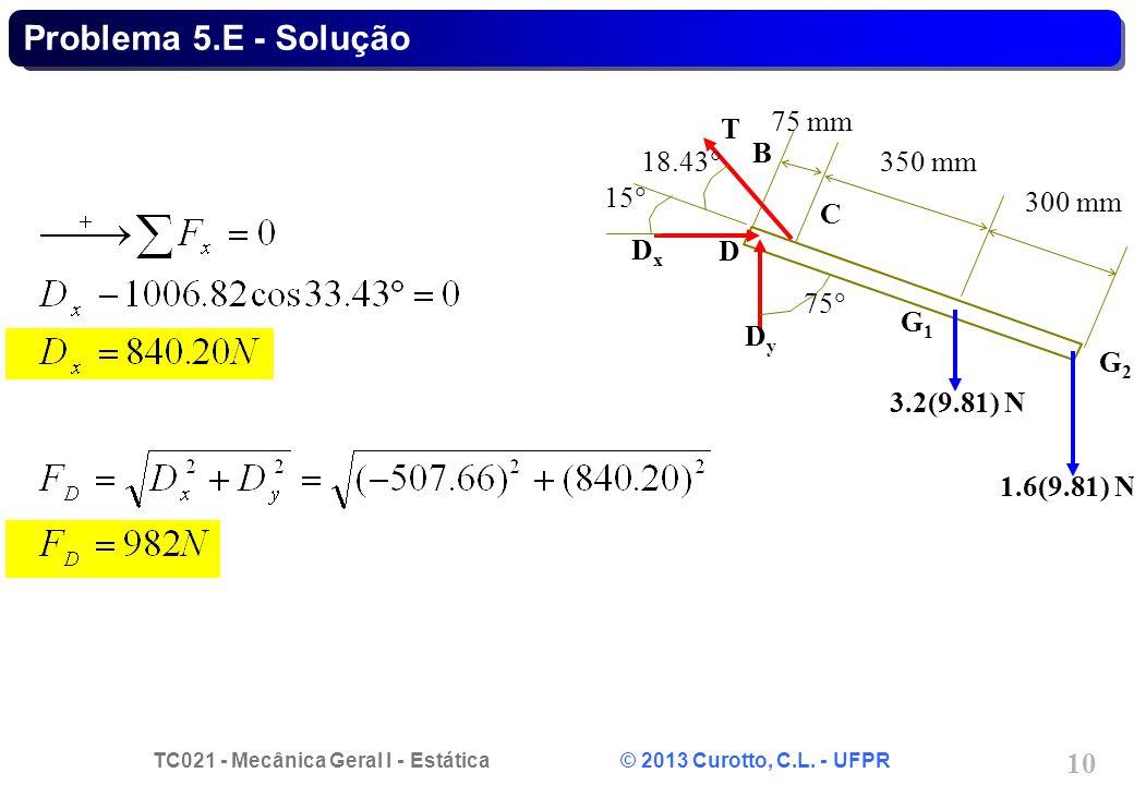 Problema 5.E - Solução B G1 C G2 D Dx Dy 75 18.43 15 75 mm 350 mm