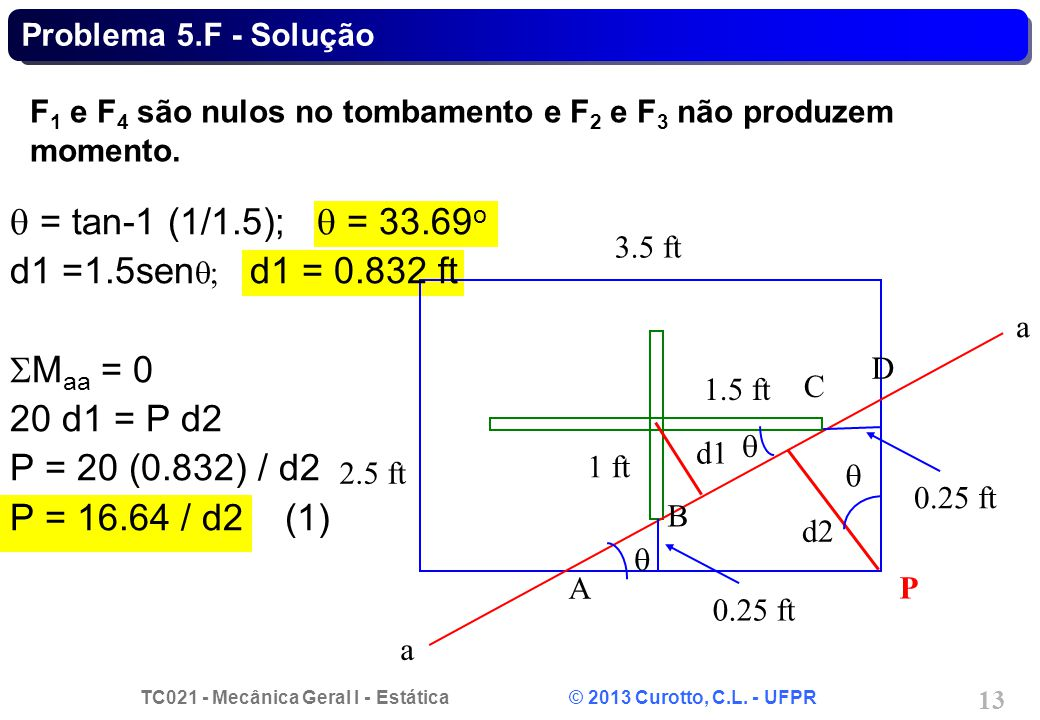 q = tan-1 (1/1.5); q = 33.69o d1 =1.5senq; d1 = 0.832 ft SMaa = 0