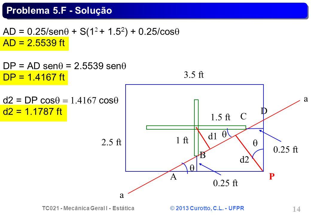 Problema 5.F - Solução AD = 0.25/senq + S(12 + 1.52) + 0.25/cosq. AD = 2.5539 ft. DP = AD senq = 2.5539 senq.
