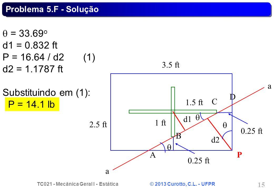 Problema 5.F - Solução q = 33.69o. d1 = 0.832 ft. P = 16.64 / d2 (1) d2 = 1.1787 ft. Substituindo em (1):