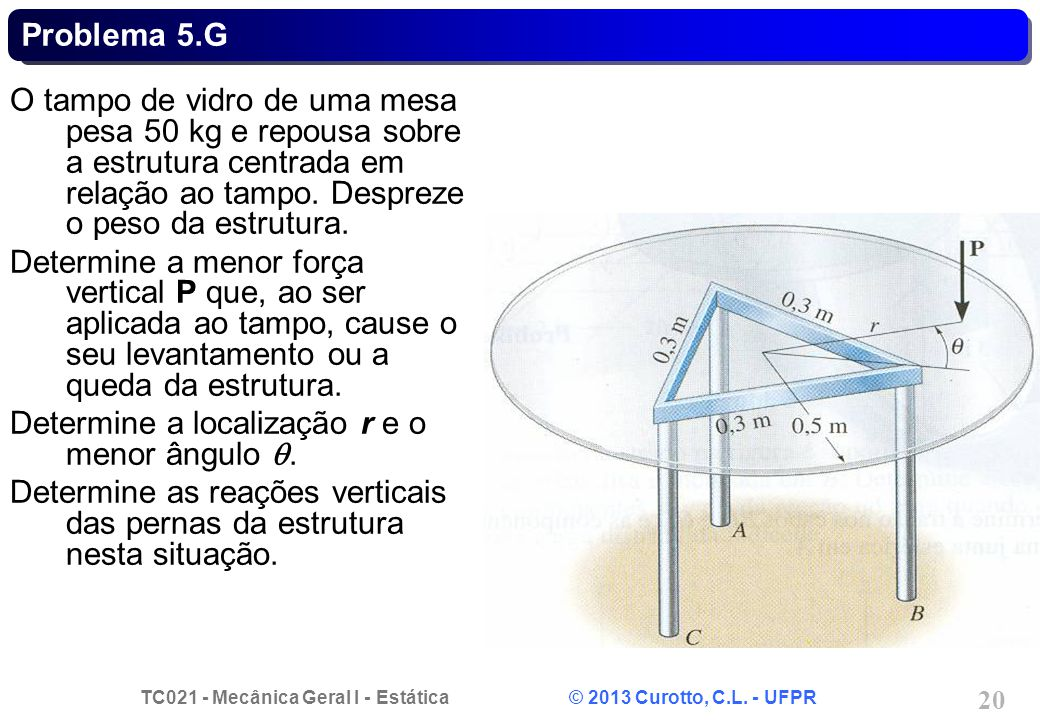 Problema 5.G O tampo de vidro de uma mesa pesa 50 kg e repousa sobre a estrutura centrada em relação ao tampo. Despreze o peso da estrutura.