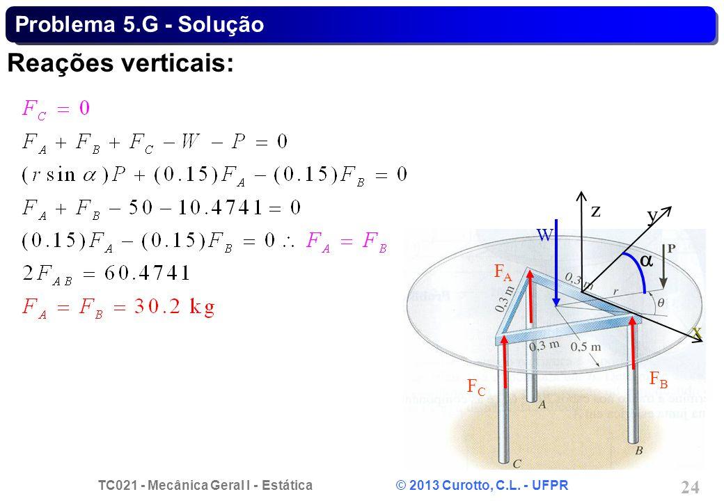 Problema 5.G - Solução Reações verticais: z W FA FC FB y a x