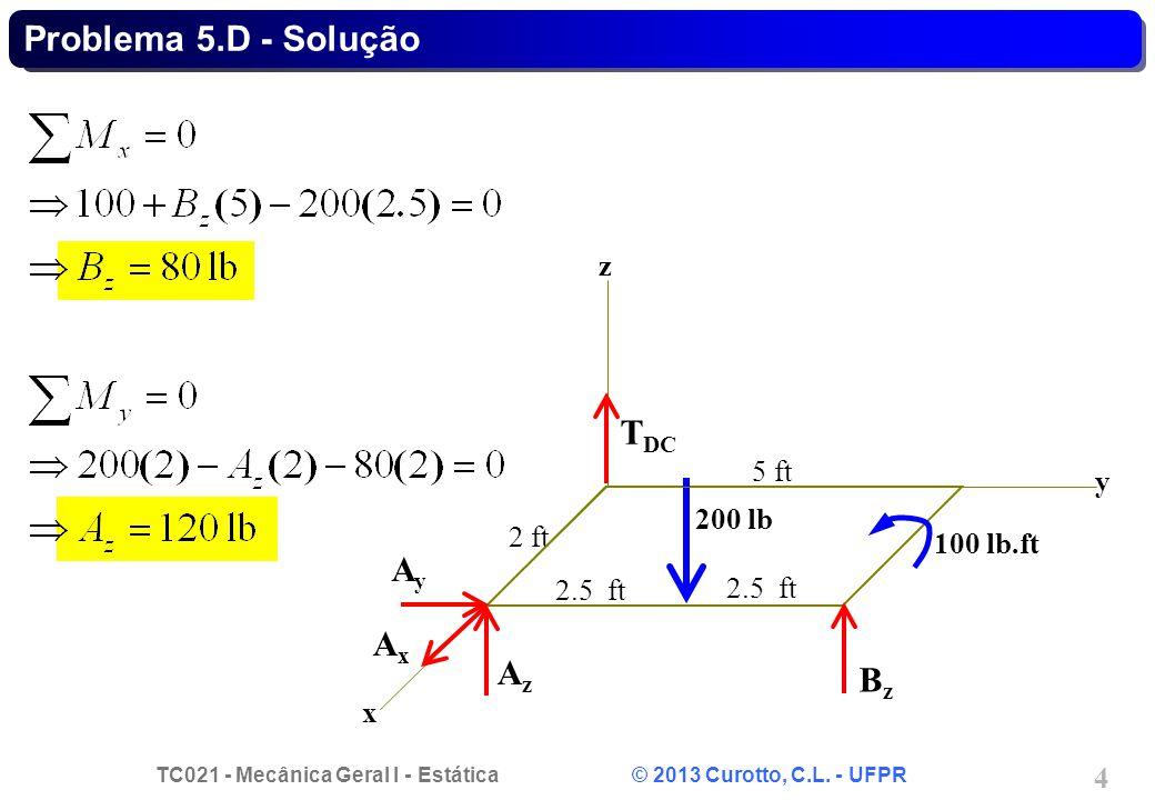 Problema 5.D - Solução TDC Ay Ax Az Bz z 5 ft y 200 lb 2 ft 100 lb.ft