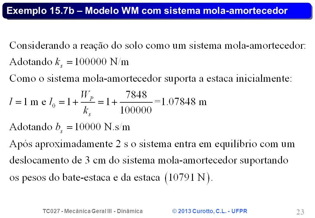 Exemplo 15.7b – Modelo WM com sistema mola-amortecedor