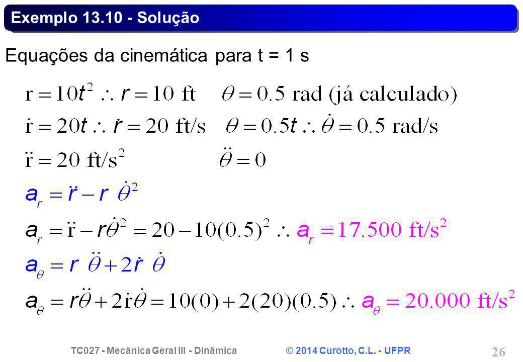Equações da cinemática para t = 1 s