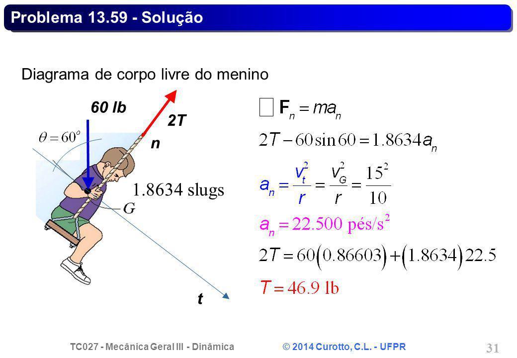 1.8634 slugs Problema 13.59 - Solução