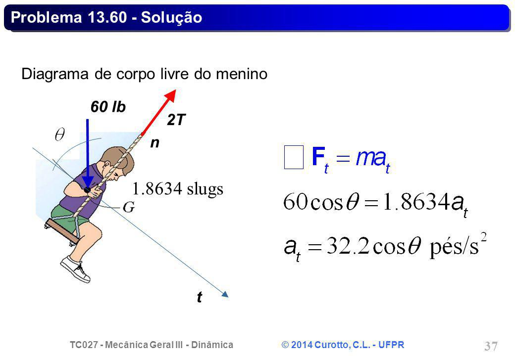1.8634 slugs Problema 13.60 - Solução