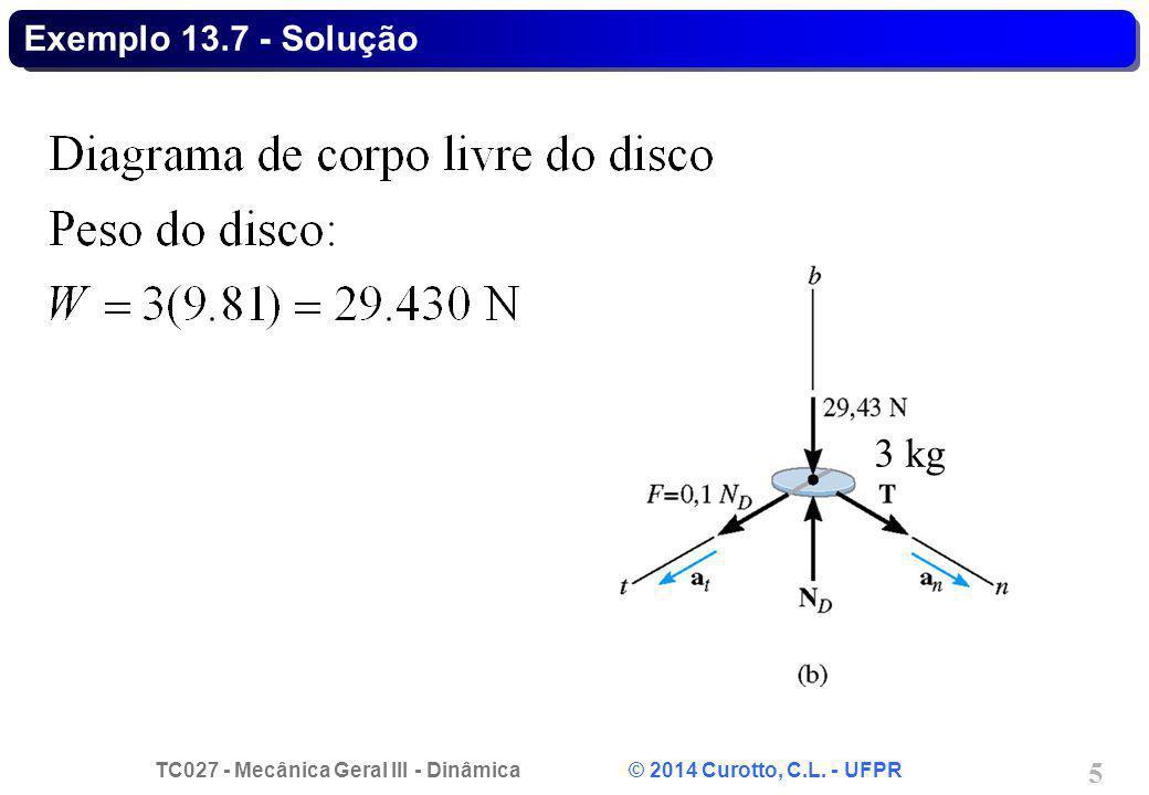 Exemplo 13.7 - Solução 3 kg