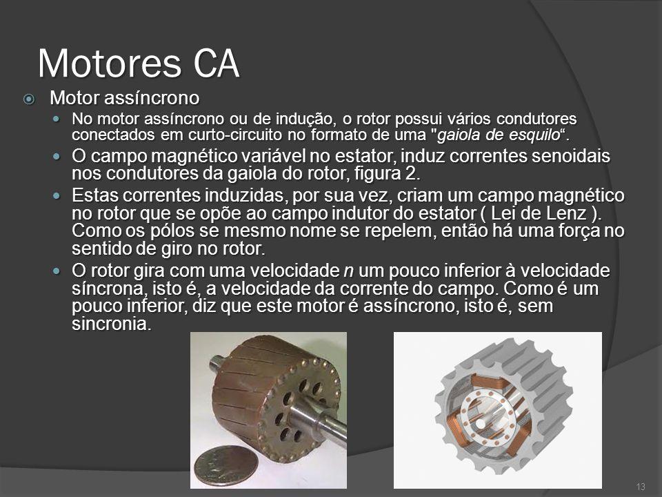 Motores CA Motor assíncrono