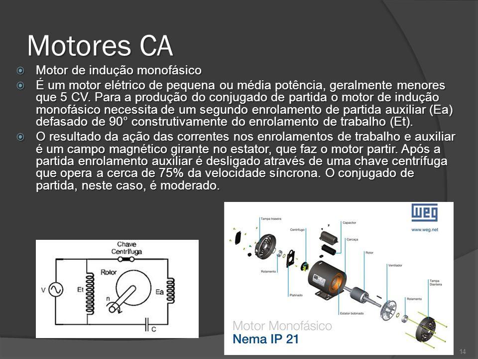 Motores CA Motor de indução monofásico