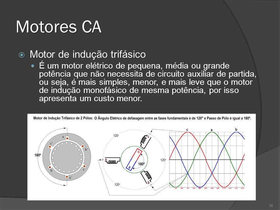 Motores CA Motor de indução trifásico