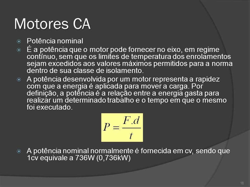 Motores CA Potência nominal